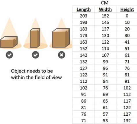 standartiniai svorio matavimai vaikas turi numesti svorio